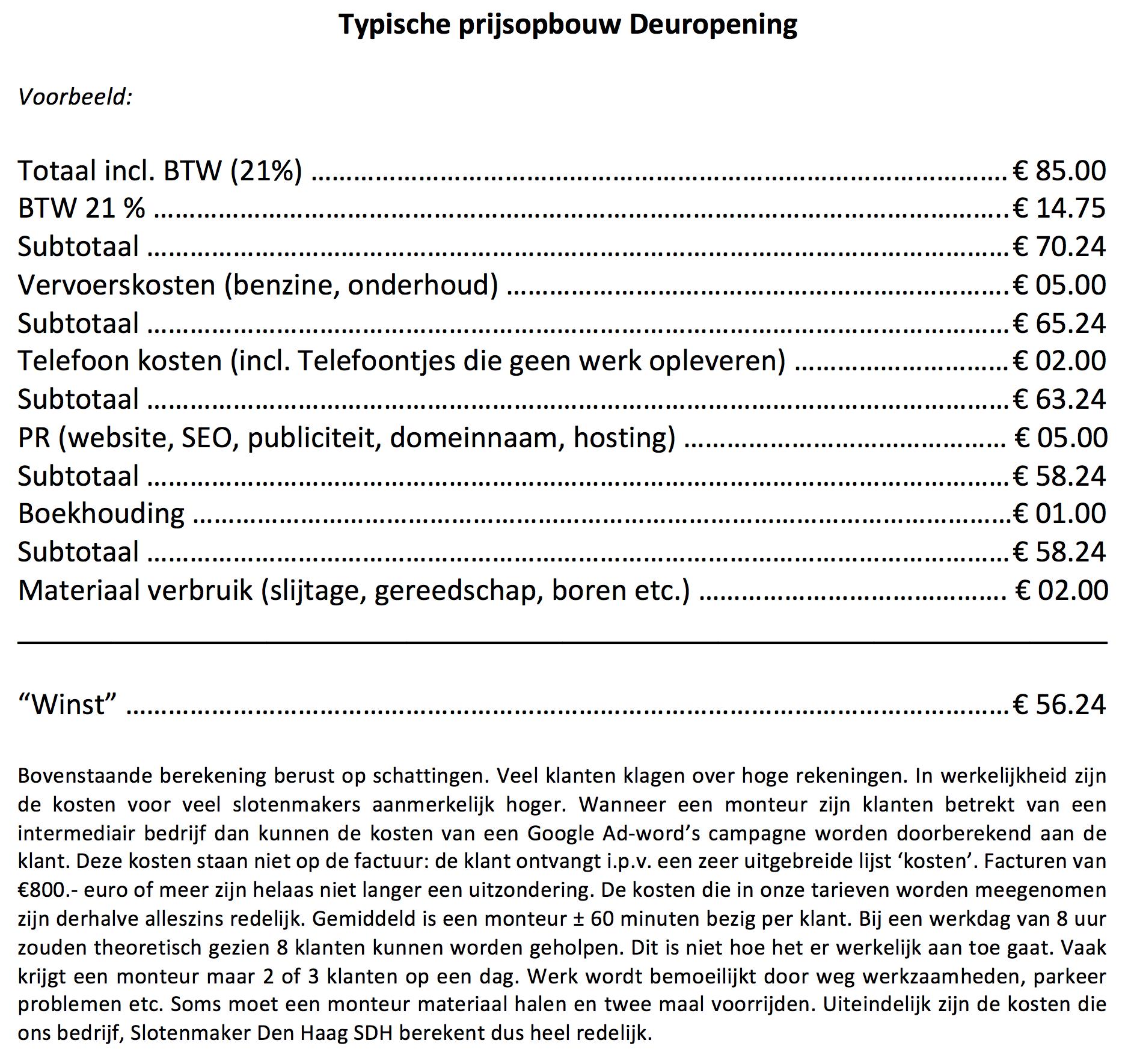 Voorbeeld berekening Prijzen Tarieven Slotenmaker Den Haag Deuropening €85.-